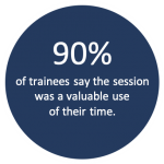 "A blue circle with white text. The text reads, ""90% of trainees say the session was a valuable use of their time."""